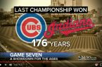 Chicago Cubs win the 2016 World Series